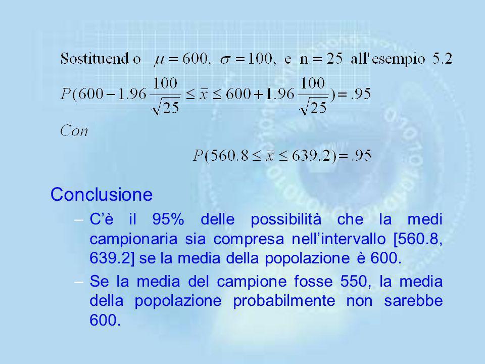 Conclusione C'è il 95% delle possibilità che la medi campionaria sia compresa nell'intervallo [560.8, 639.2] se la media della popolazione è 600.